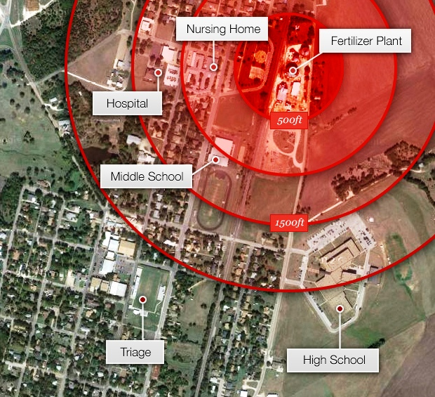 West Texas blast radius